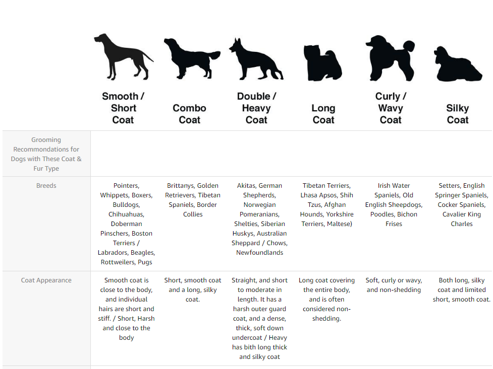 dog_grooming_graphic
